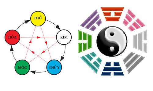 Ý nghĩa và khởi nguồn của thuật Phong thủy (Phần 2)