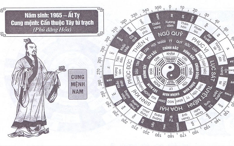 Năm sinh 1965 là cung mệnh gì? Tử vi tuổi Ất Tỵ (1965) nam, nữ