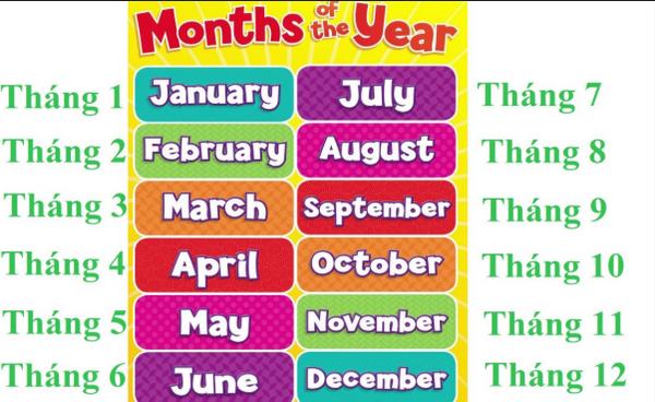 Là tháng mấy? Nghĩa tiếng Việt của 12 tháng tiếng Anh