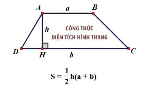 cong thuc tinh dien tich va chu vi hinh thang 1
