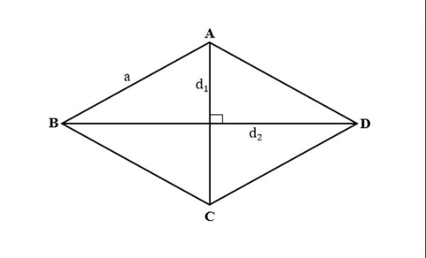 Công thức tính diện tích và chu vi hình Thoi