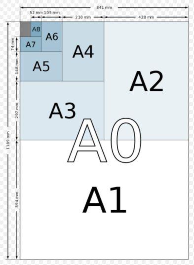 Tạo khổ giấy A4 trong Photoshop