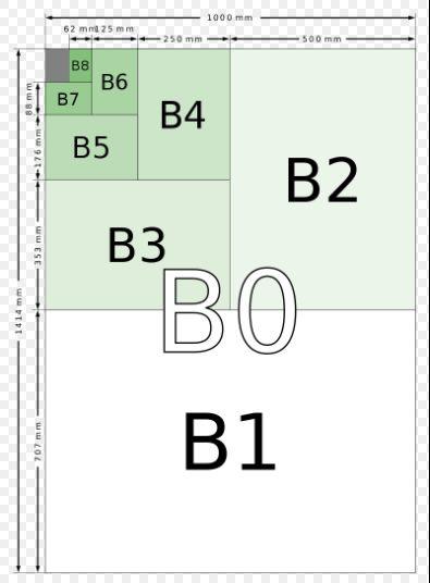 Khổ giấy A1 lớn gấp bao nhiêu lần khổ giấy A4