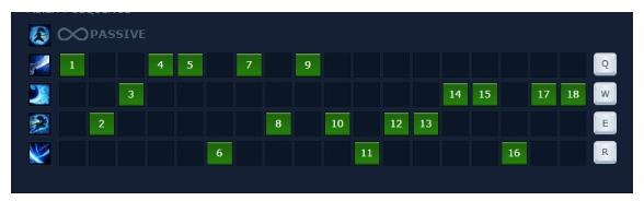 Guide Yasuo mùa 10: Cách chơi, cách lên đồ, bảng ngọc bổ trợ tái tổ hợp cho Ys Top, Mid mạnh nhất