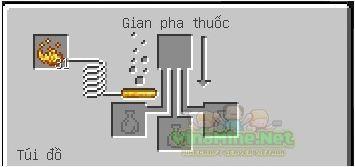 Cách chế tạo được trong Minecraft