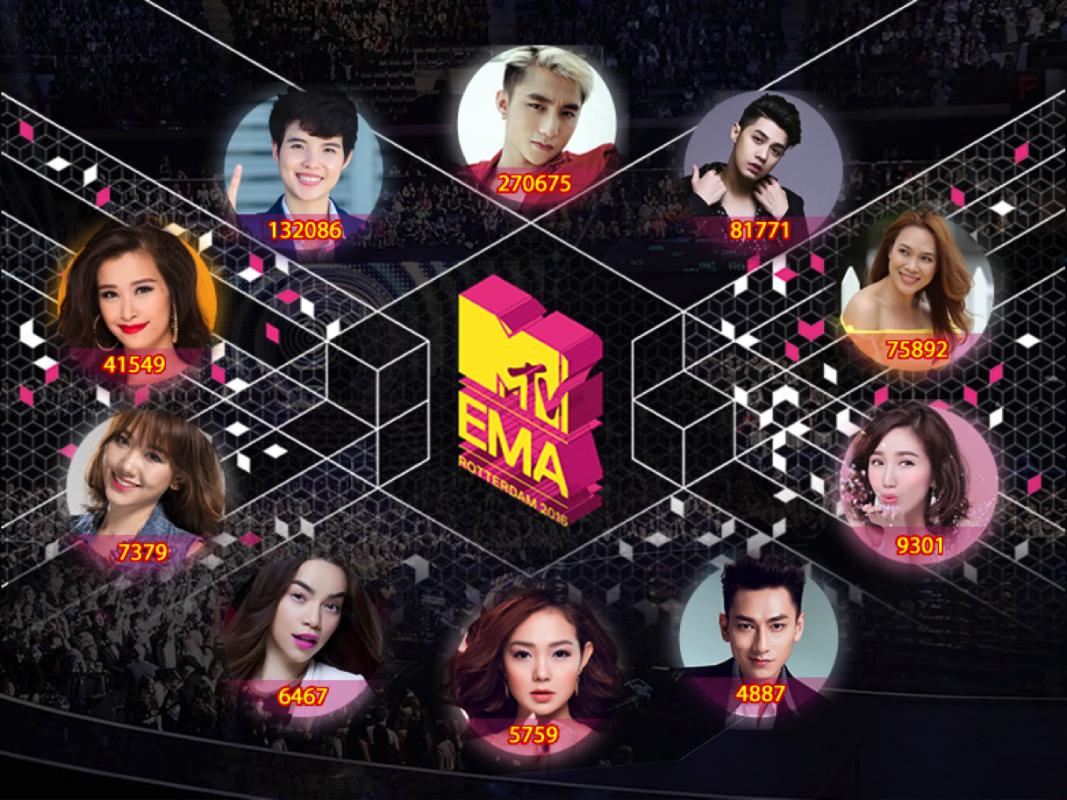 MTV Việt Nam phủ nhận gian lận kết quả Đông Nhi thắng Sơn Tùng ở EMA
