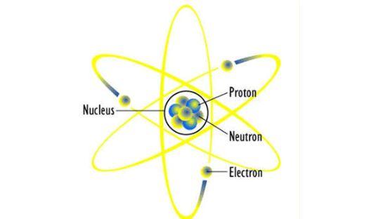 Bảng nguyên tử khối hóa học lớp 8 đầy đủ