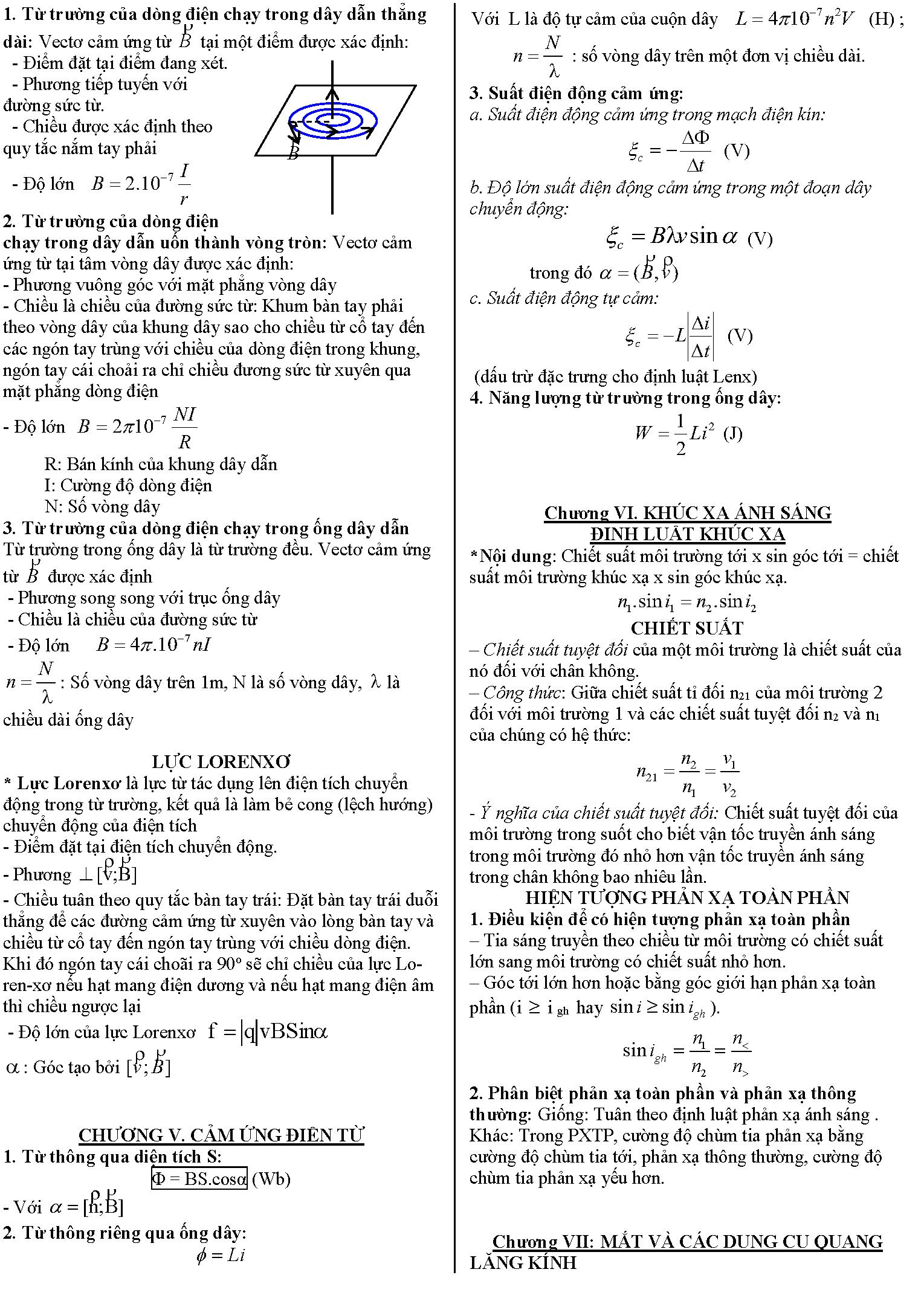 Sổ tay công thức Vật lý 11