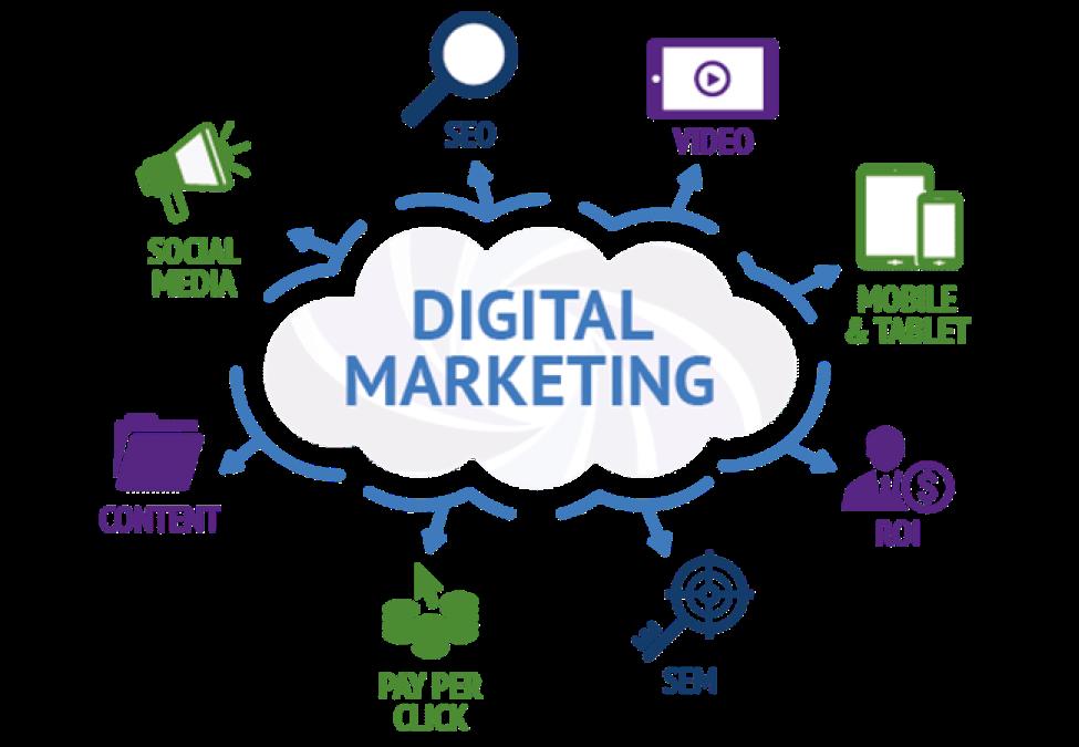 Những khóa học SEO Marketing tại Appnet