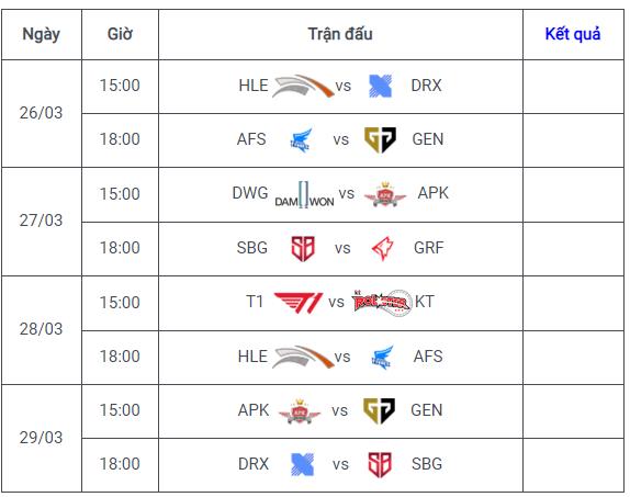 Tuần 8- Lịch thi đấu Vòng Bảng LCK mùa xuân 2020
