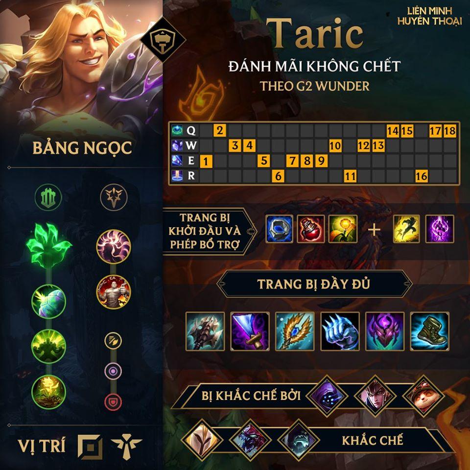 Taric TOP lane bất tử Theo G2 Wunder