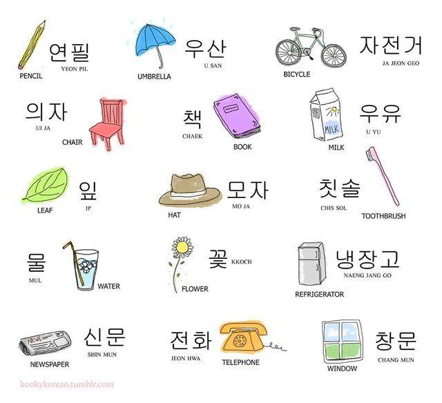 Học từ vựng tiếng Hàn theo chủ đề