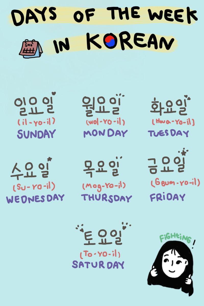 Lên kế hoạch giúp tự học tiếng Hàn tại nhà - Lộ Trình Tự Học Tiếng Hàn Cho Người Mới Bắt Đầu