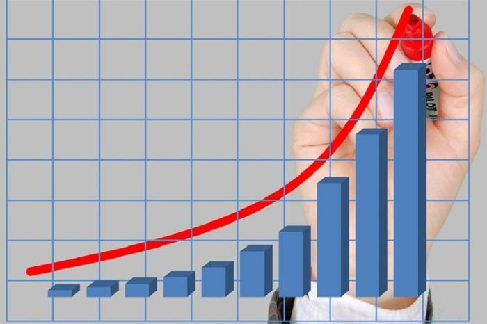 Chỉ tiêu lợi nhuận thuần phản ánh hiệu quả của hoạt động kinh doanh